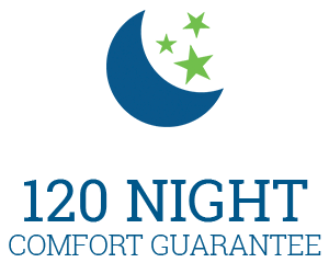 Brothers Bedding Mattress 120 Night Guarantee